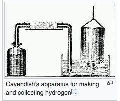 Hydrogen machine